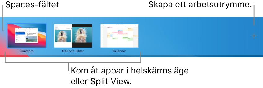 Spaces-fältet med en skrivbordsyta, appar i helskärmsläge och i Split View samt lägg till-knappen för att skapa ett skrivbord.