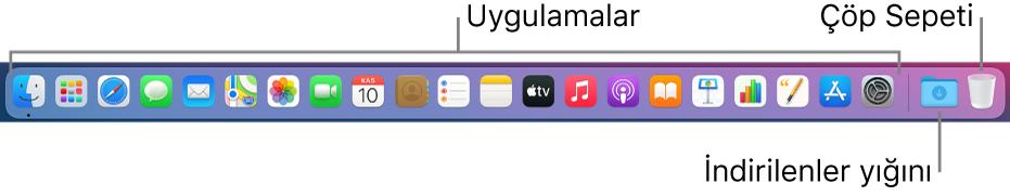 Uygulama simgelerini, İndirilenler belge grubunu ve Çöp Sepeti'ni gösteren Dock.