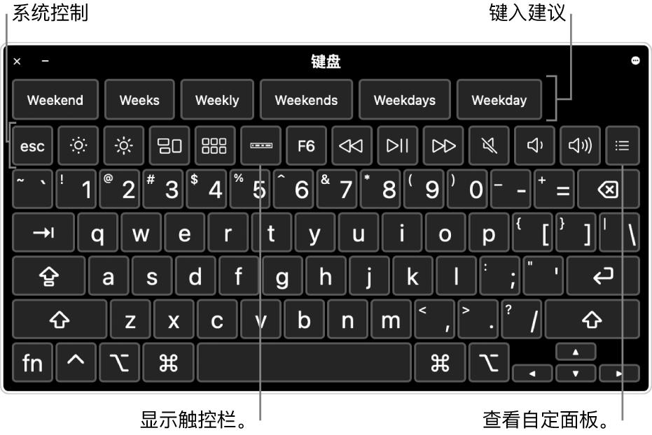 """顶部包含键入建议的""""辅助功能键盘""""。下方是一行系统控制按钮,可执行诸如调整显示屏亮度、显示屏幕触控栏和显示自定面板等操作。"""