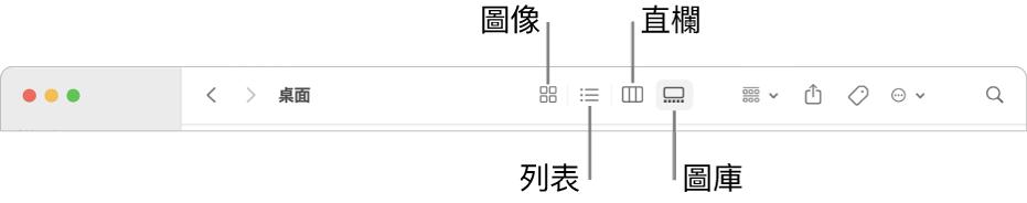 Finder 視窗最上方顯示檔案夾的「顯示方式」選項按鈕。