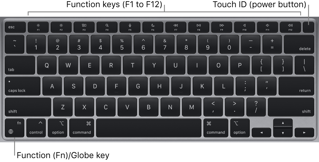 The MacBook Air keyboard showing the row of function keys, the Touch ID power button across the top, and the Function (Fn) key in the lower-left corner.