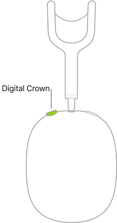 Een afbeelding waarin de locatie te zien is van de DigitalCrown op de rechteroorschelp van de AirPodsMax.