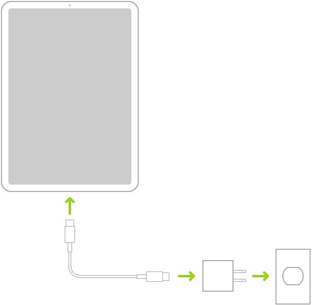 iPad ที่เชื่อมต่อกับอะแดปเตอร์แปลงไฟ USB-C ซึ่งเสียบเข้ากับเต้ารับไฟฟ้า
