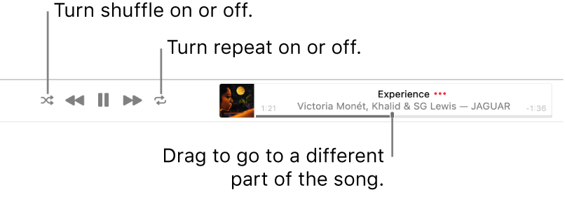 The banner with a song playing. The Shuffle button is in the top-left corner; the Repeat button is in the top-right corner. Drag the scrubber to go to a different part of the song.