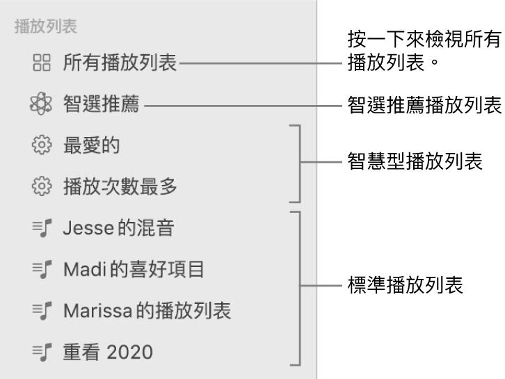 「音樂」側邊欄顯示各種類型的播放列表:「智選推薦」、「智慧型」和標準播放列表。按一下「所有播放列表」來檢視全部。