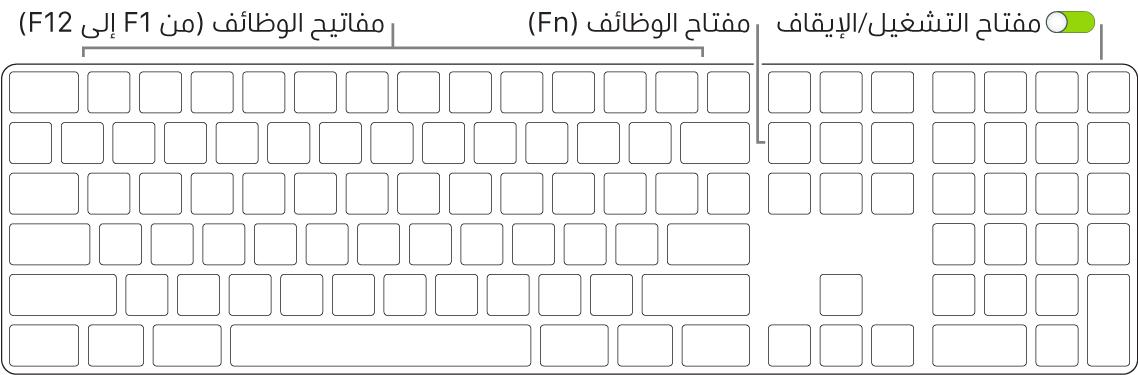 لوحة مفاتيح MagicKeyboard تظهر مفتاح الوظائف (Fn) في الزاوية السفلية اليسرى ومفتاح التشغيل/إيقاف التشغيل في الزاوية العلوية اليمنى من لوحة المفاتيح.