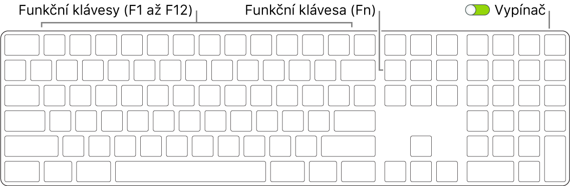 MagicKeyboard sfunkční klávesou (Fn) vlevém dolním rohu apřepínačem zapnuto/vypnuto vpravém horním rohu