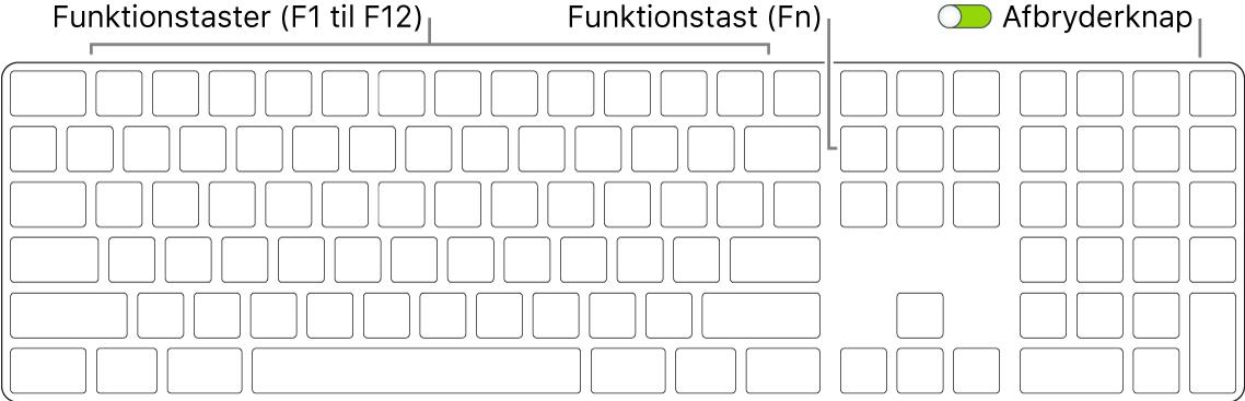 MagicKeyboard viser funktionstasten (Fn) i nederste venstre hjørne og afbryderknappen i øverste højre hjørne på tastaturet.