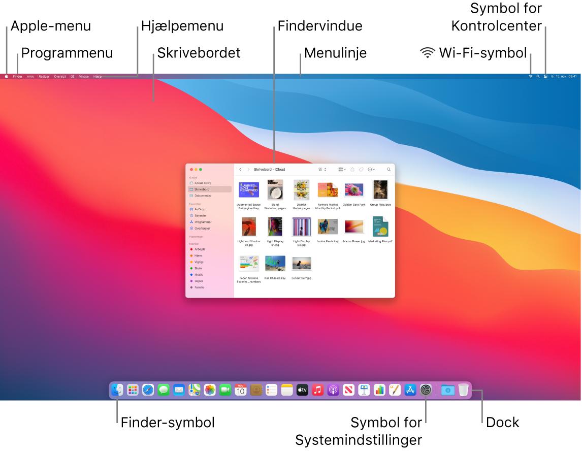 Skærm på Mac med Apple-menuen, programmenuen, Hjælpemenuen, skrivebordet, menulinjen, et Findervindue, symbolet for Wi-Fi, symbolet for Kontrolcenter, symbolet for Finder, symbolet for Systemindstillinger samt selve Dock.