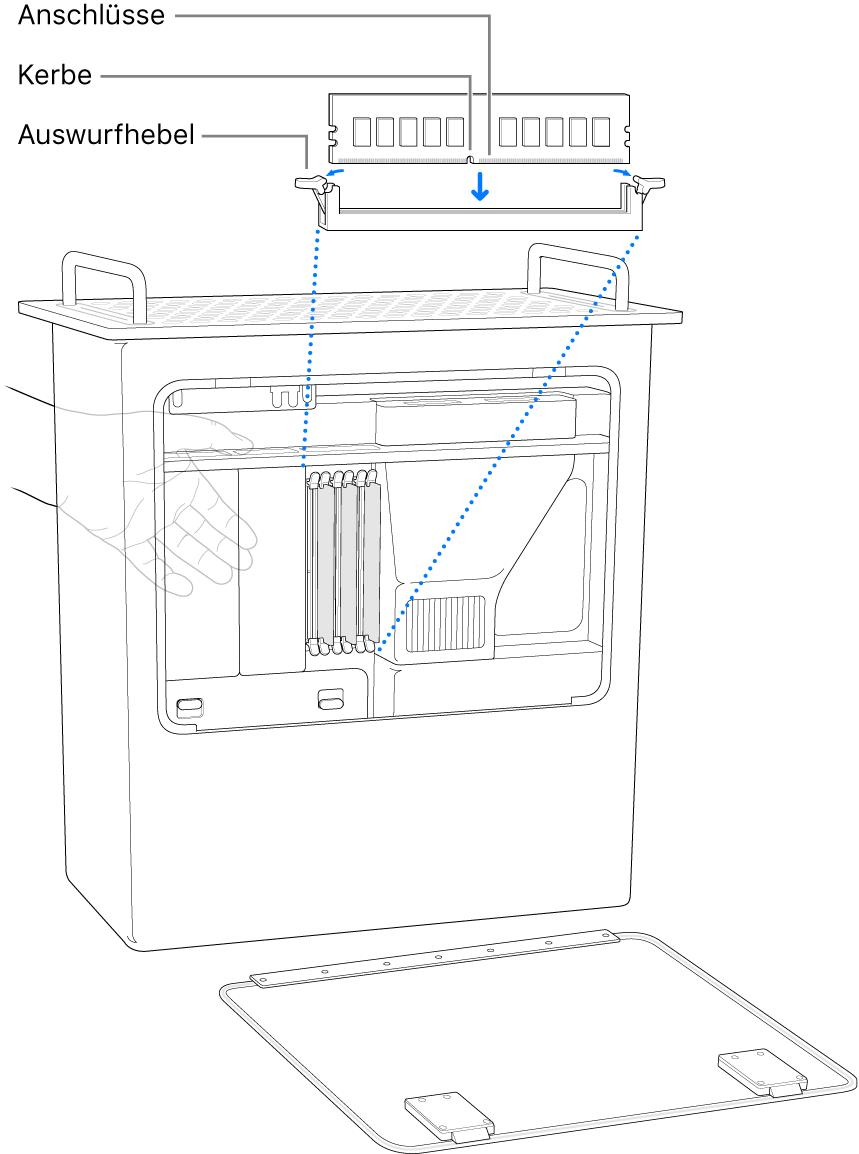 Der Mac Pro steht hochkant, die Komponenten eines DIMM-Moduls sind hervorgehoben.