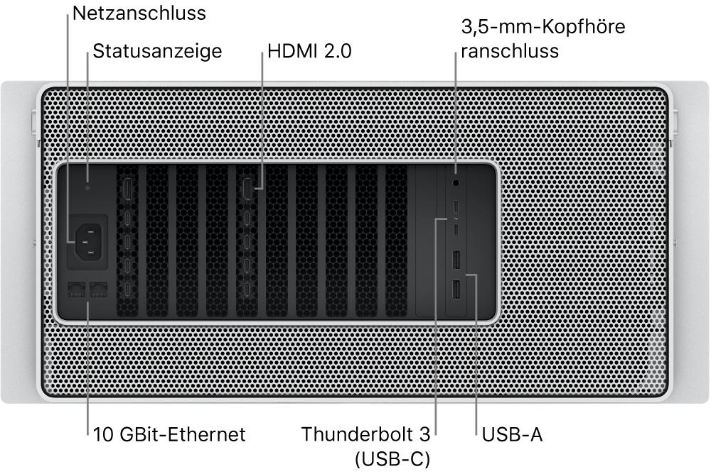 Die Rückseite des Mac Pro mit einem Netzanschluss, einer Statusanzeige, zwei HDMI 2.0-Anschlüssen, einem 3,5-mm-Kopfhöreranschluss, zwei 10-Gigabit-Ethernetanschlüssen, zwei Thunderbolt3-Anschlüssen (USB-C) und zwei USB-Anschlüssen.