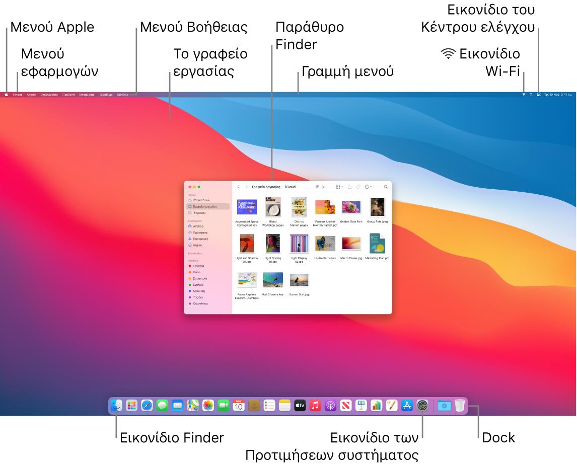 Οθόνη Mac όπου εμφανίζεται το μενού Apple, το μενού εφαρμογής, το μενού «Βοήθεια», το γραφείο εργασίας, η γραμμή μενού, ένα παράθυρο Finder, το εικονίδιο Wi-Fi, το εικονίδιο του Κέντρου ελέγχου, το εικονίδιο Finder, το εικονίδιο «Προτιμήσεις συστήματος» και το «Dock».