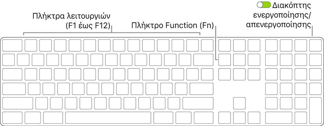 Το πληκτρολόγιο MagicKeyboard στο οποίο φαίνεται το πλήκτρο Function (Fn) στην κάτω αριστερή γωνία και ο διακόπτης ενεργοποίησης/απενεργοποίησης στην επάνω δεξιά γωνία του πληκτρολογίου.