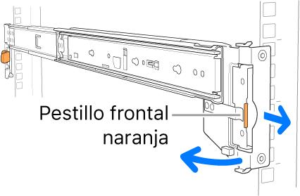En un conjunto de rieles se muestra la ubicación del pestillo frontal.