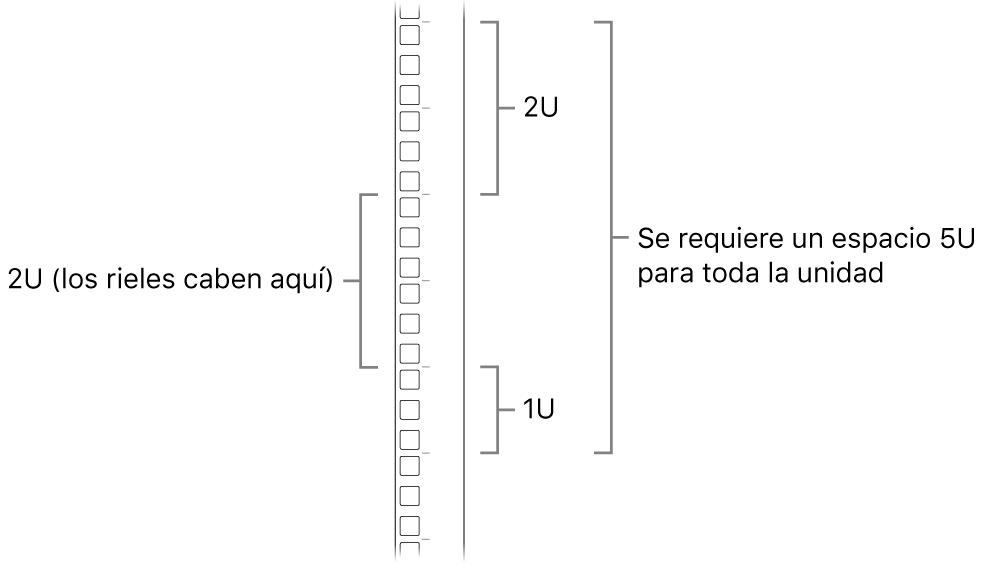 El lado de un bastidor mostrando las unidades requeridas para instalar unaMacPro.