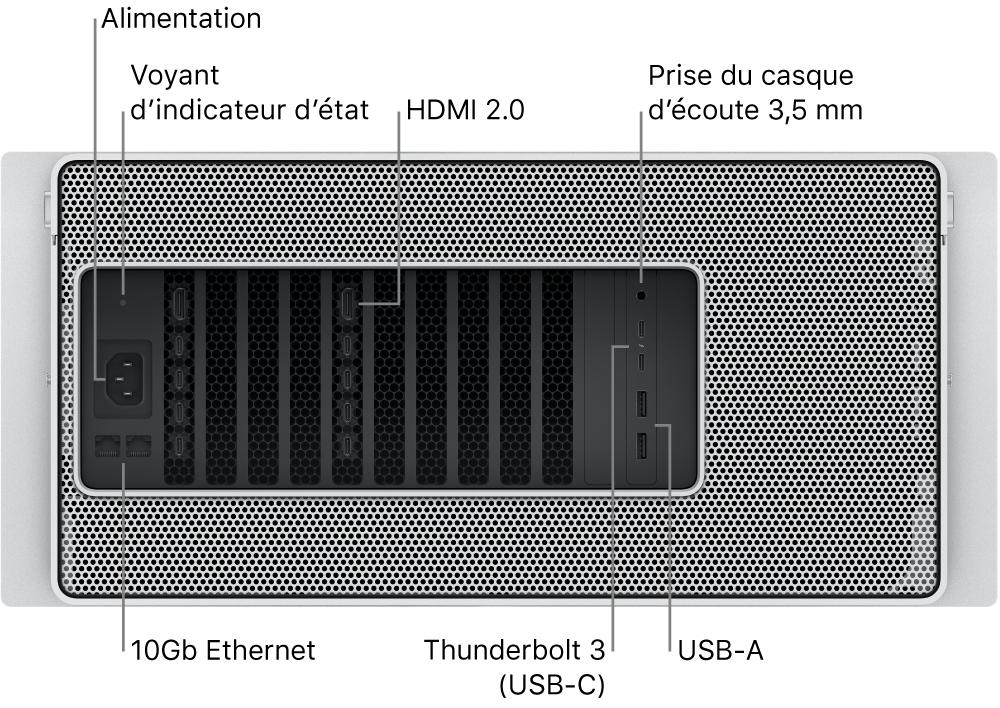 La vue arrière du MacPro avec le port d'alimentation, un voyant d'état, deux ports HDMI2.0 port, une prise casque de 3,5mm, deux ports 10GigabitEthernet, deux ports Thunderbolt3 (USB-C) et deux ports USB-A.