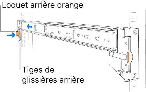 Une glissière illustrant l'emplacement des tiges du rail et du loquet placés à l'arrière.