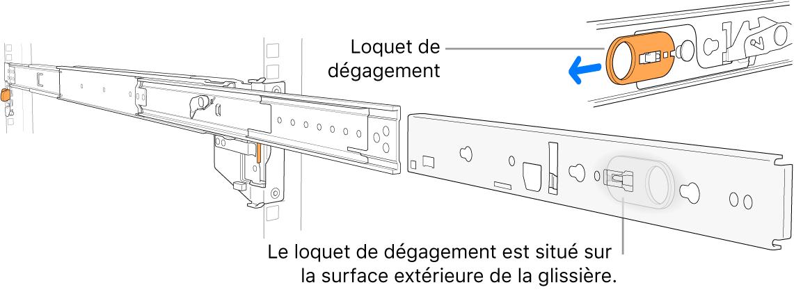 Assemblage de glissière développé mettant en avant le loquet de dégagement.