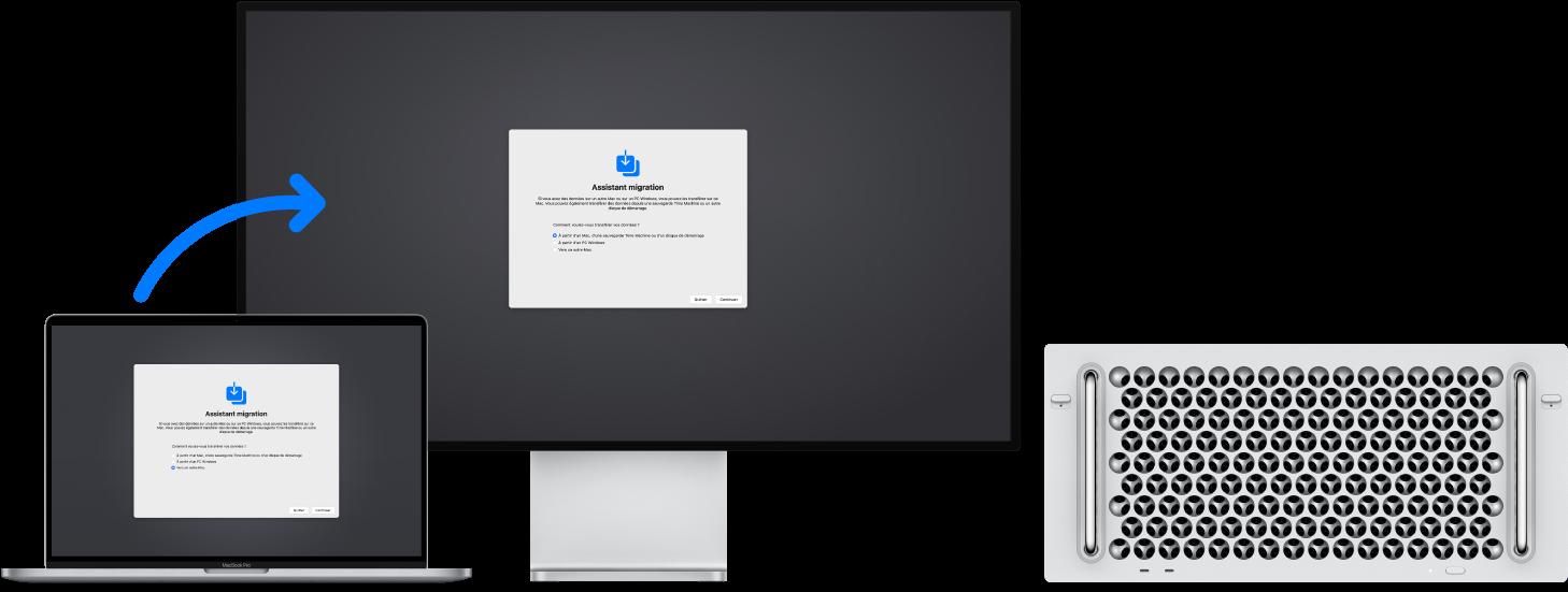 Un MacBook affichant l'écran de l'Assistant migration, avec une flèche pointant vers un nouveau MacPro affichant également l'écran de l'Assistant migration.