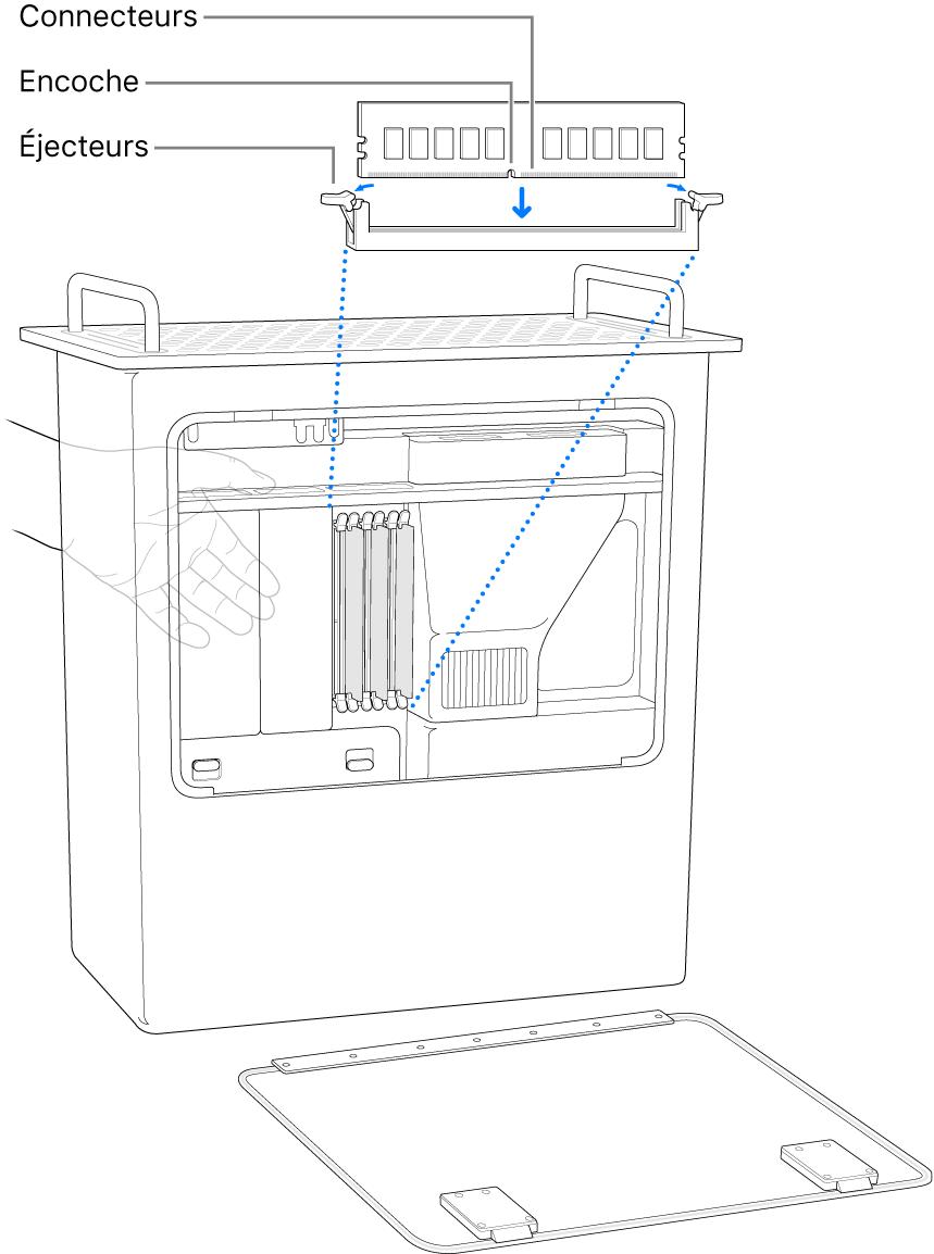 MacPro reposant sur son extrémité, avec les fonctionnalités du DIMM mis en évidence.