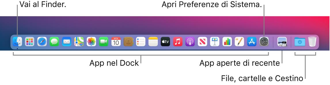 Il Dock con il Finder, Preferenze di Sistema e la riga del Dock che divide le app da file e cartelle.