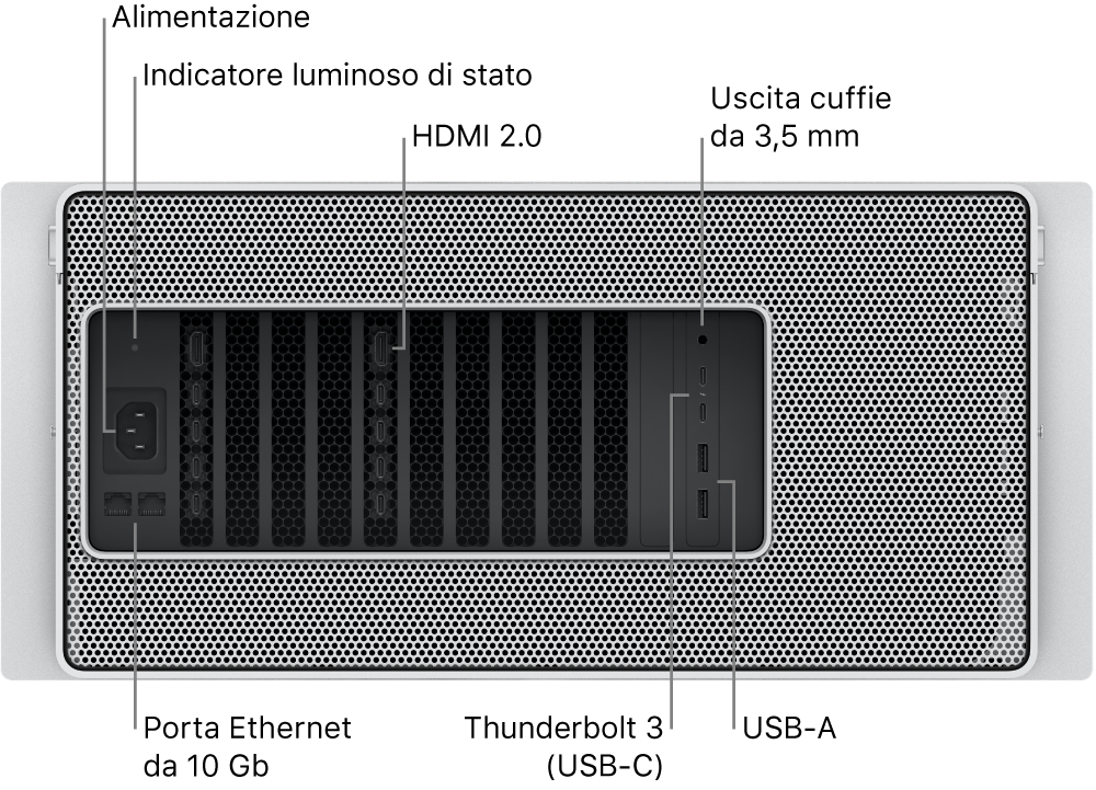 Vista del retro di Mac Pro mostrante la porta di alimentazione, un indicatore luminoso di stato, due porte HDMI 2.0, un'uscita cuffie da 3,5 mm, due porte Ethernet da 10 Gigabit, due porte Thunderbolt3 (USB-C) e due porte USB-A.