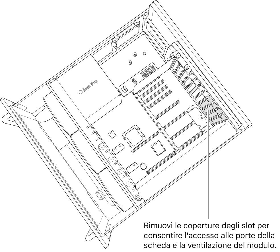 Rimuovi qualsiasi coperchio degli slot necessario per l'accesso alle porte delle schede e per il corretto flusso d'aria nel modulo.