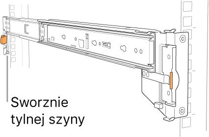 Szyna montażowa ilustrująca położenie sworzni tylnej części szyny.