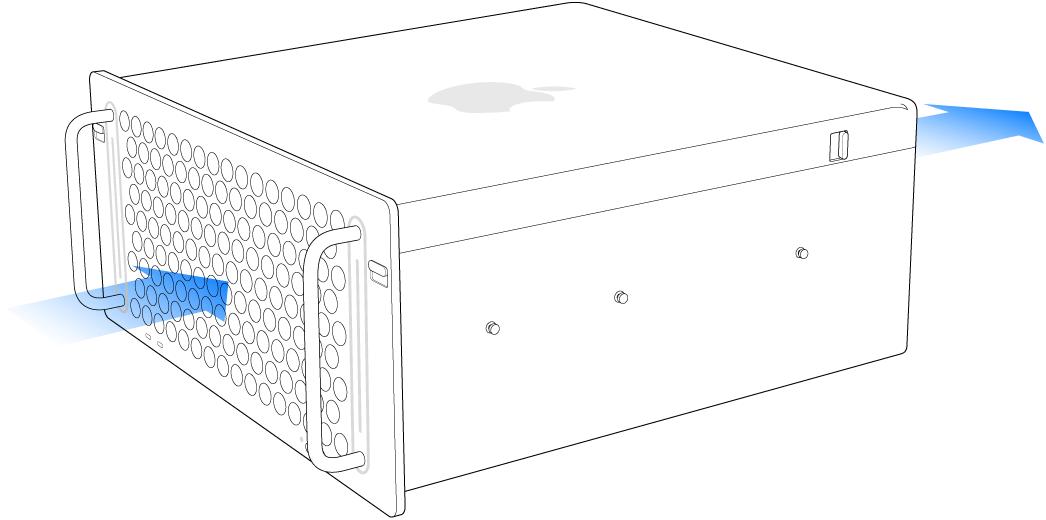 Mac Pro indicând direcția fluxului de aer din față în spate.
