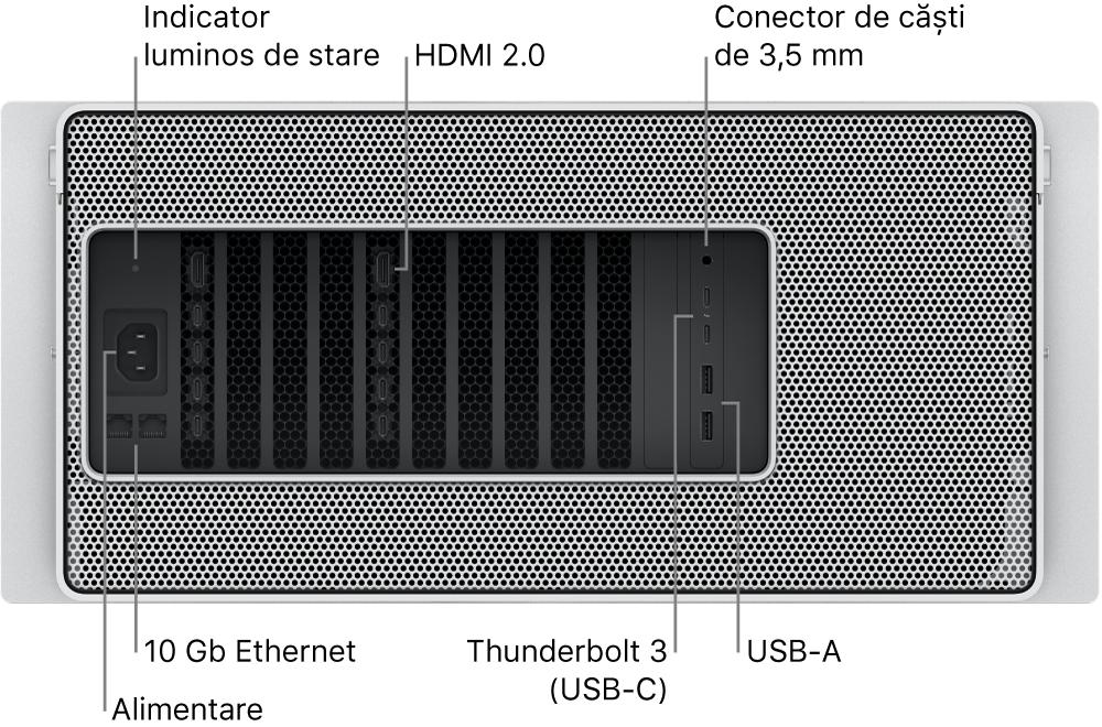 Vedere din spate a unui Mac Pro afișând portul de alimentare, un indicator luminos de stare, două porturi HDMI 2.0, mufa pentru căști de 3,5 mm, două porturi Ethernet 10 gigabiți, două porturi Thunderbolt3 (USB-C) și două porturi USB-A.