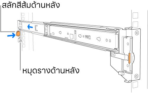 ชิ้นส่วนประกอบรางที่แสดงตำแหน่งของหมุดรางและสลักด้านหลัง