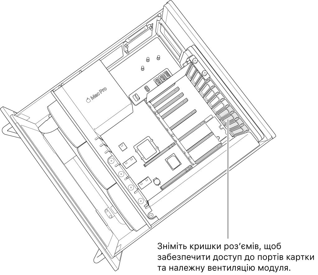 Зняття кришок роз'ємів, щоб забезпечити доступ до портів карти й належне вентилювання модуля.