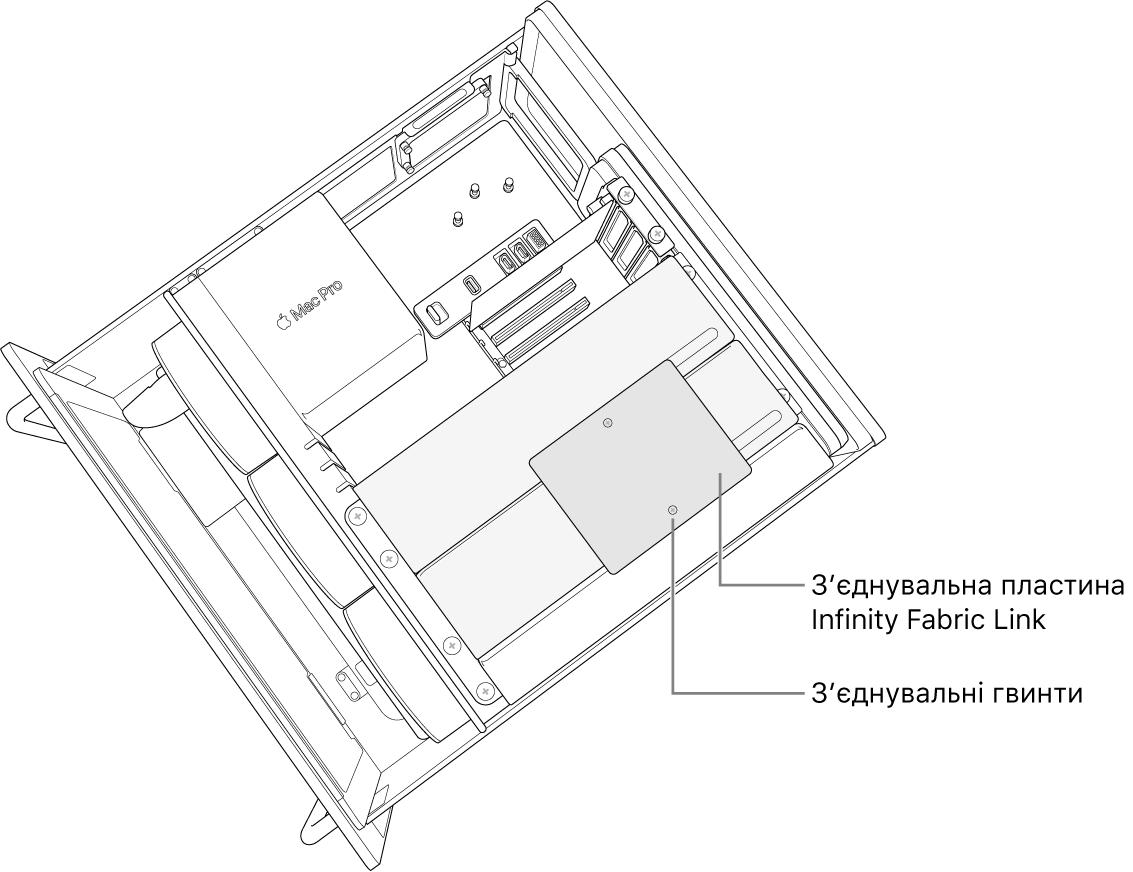 З'єднувальна пластина між двома модулями RadeonProVegaII.