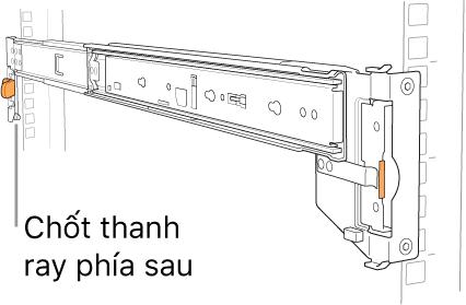 Cụm thanh ray đang minh họa vị trí của các chốt thanh ray phía sau.