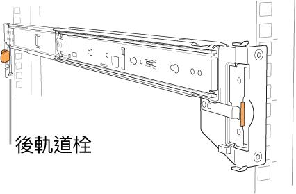 軌道組件圖示後軌道栓的位置。
