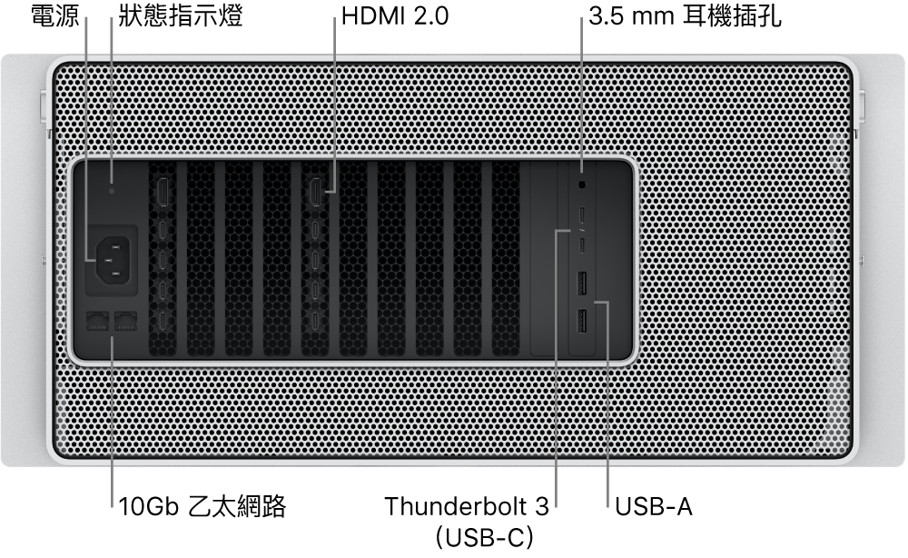 Mac Pro 背面顯示電源埠、狀態指示燈、兩個 HDMI 2.0 埠、3.5 mm 耳機插孔,兩個 10 Gigabit 乙太網路埠、兩個 Thunderbolt3(USB-C)埠和兩個 USB-A 埠。