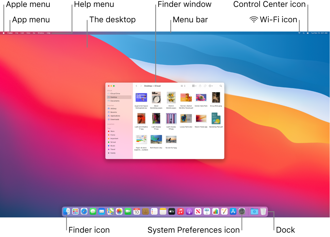 Mac screen showing the Apple menu, the app menu, the Help menu, the desktop, the menu bar, a Finder window, the Wi-Fi icon, the Control Center icon, the Finder icon, the System Preferences icon, and the Dock.