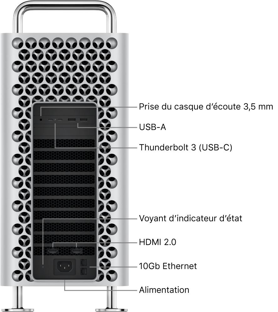 Vue latérale d'un MacPro montrant la prise casque de 3,5mm, deux ports USB-A, deux ports Thunderbolt3 (USB-C), un voyant d'état, deux ports HDMI2.0, deux ports 10Gigabit Ethernet et le port d'alimentation.