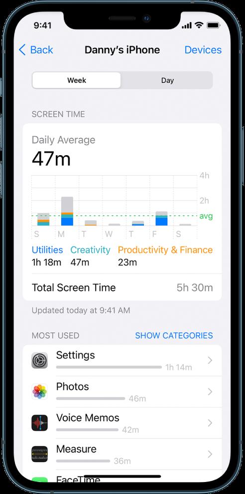 Щотижневий звіт функції «Екранний час» із даними про загальний час, який ви витратили на програми, за категоріями й окремими програмами.