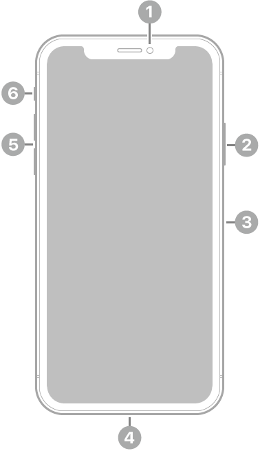 Поглед отпред на iPhone X.