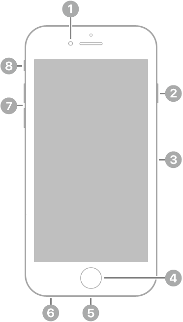 La vue de face de l'iPhone6s.