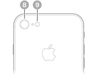 Az iPhone 8 hátulnézete.