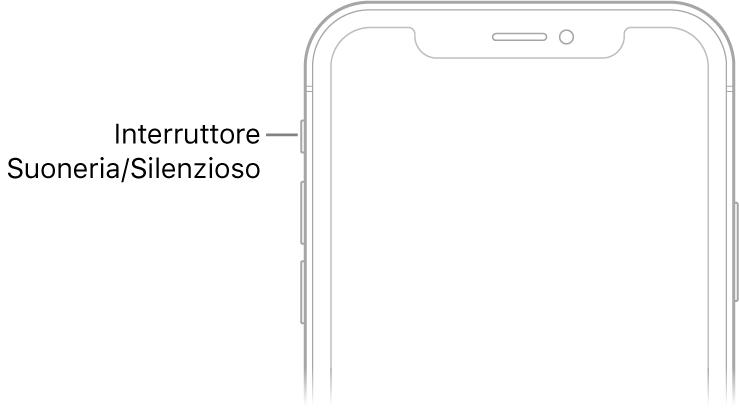 La parte superiore del lato anteriore di iPhone con una didascalia in corrispondenza del tasto Suoneria/Silenzioso.