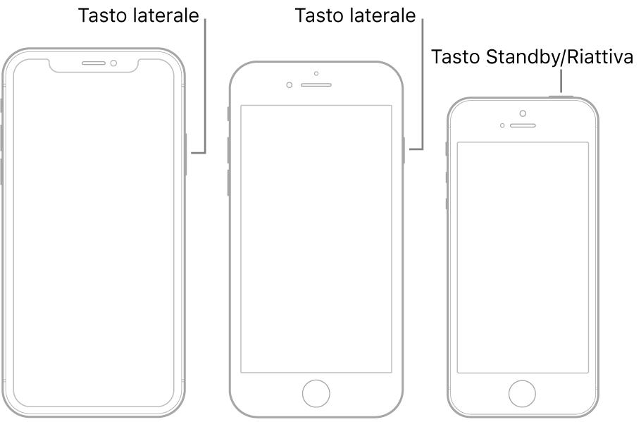 Il tasto laterale o Standby/Riattiva su tre diversi modelli di iPhone.