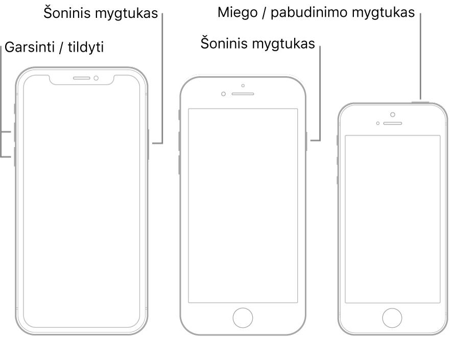 """Trijų skirtingų """"iPhone"""" modelių su į viršų nukreiptais ekranais iliustracijos. Kairiojoje iliustracijoje parodyti garsumo didinimo ir mažinimo mygtukai kairiojoje įrenginio pusėje. Šoninis mygtukas parodytas dešinėje. Vidurinėje iliustracijoje parodytas šoninis mygtukas įrenginio dešinėje. Dešiniojoje iliustracijoje parodytas """"Sleep/Wake"""" mygtukas įrenginio viršuje."""