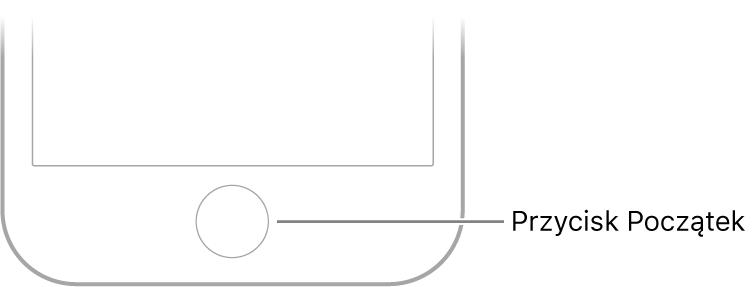 Przycisk Początek na dole iPhone'a.