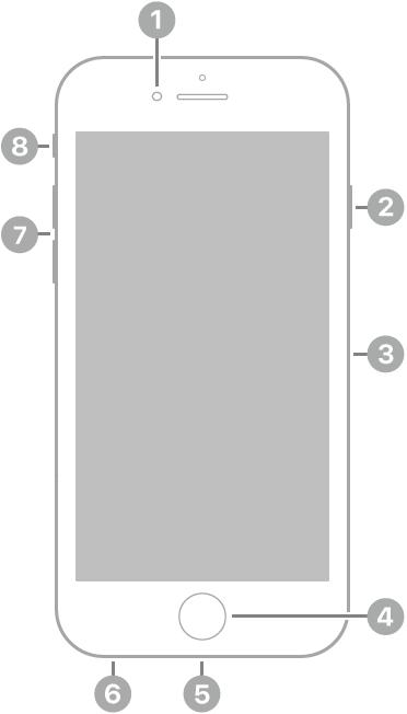 Vista frontal do iPhone 6s.