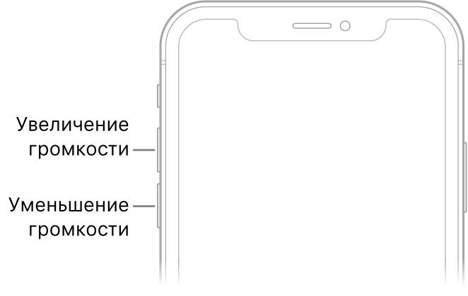 Верхняя часть передней панели iPhone с кнопками изменения громкости вверху слева.