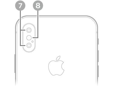 มุมมองด้านหลังของ iPhone X