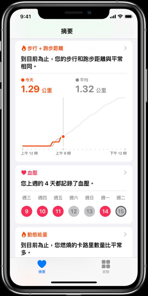 「摘要」畫面顯示重點資訊,包含當天的步行和跑步距離,以及過去一週記錄血壓的天數。